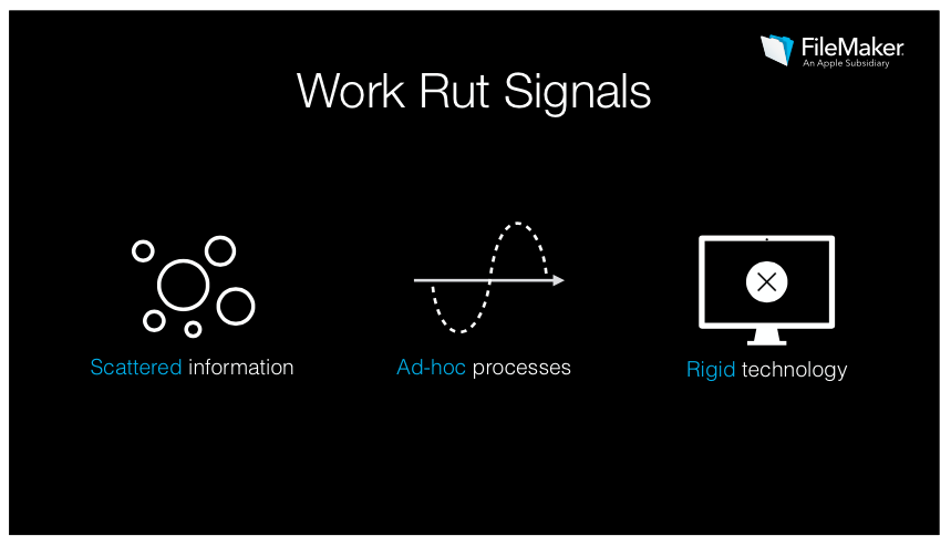 Work Rut Signals FileMaker