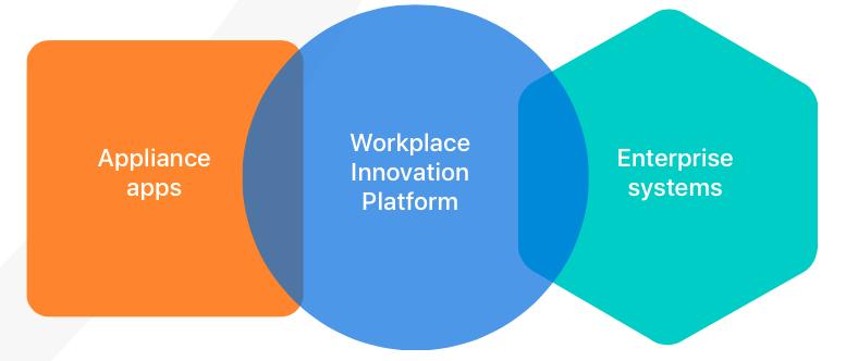workplace innovation platform FileMaker