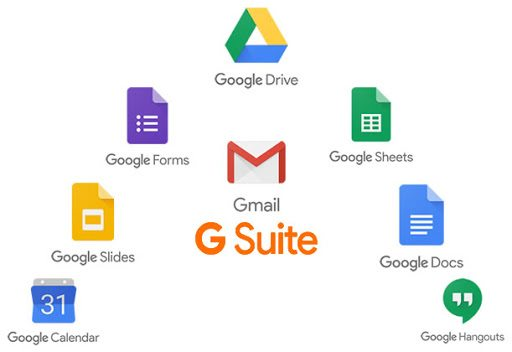 Working remotely G Suite